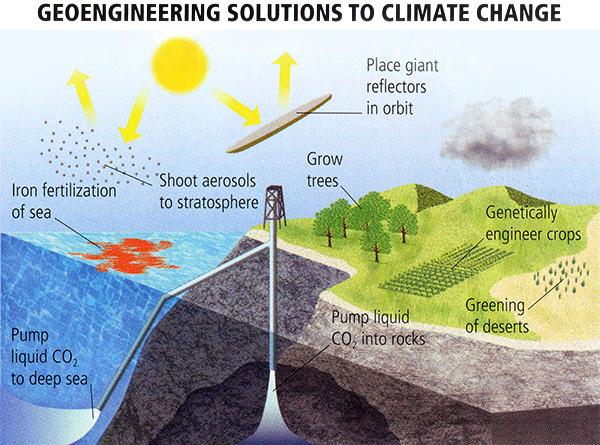 Geoengineering-solutions